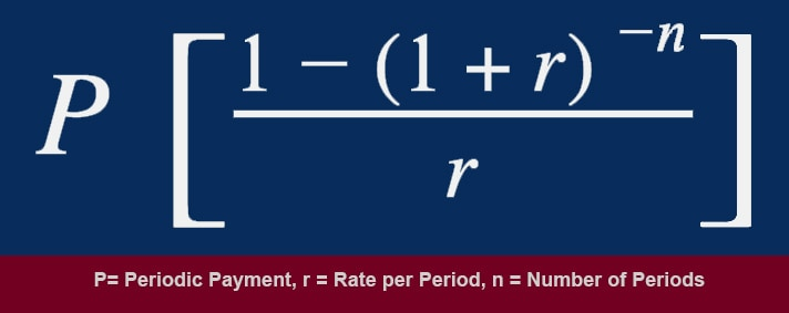 Equation for Calculating Present Value of Annuity
